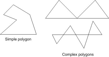 PolygonGeographicArea (API Reference)